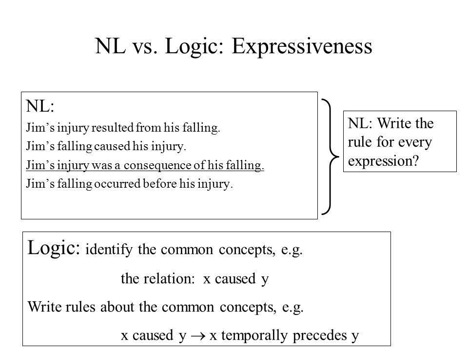NL vs. Logic: Expressiveness