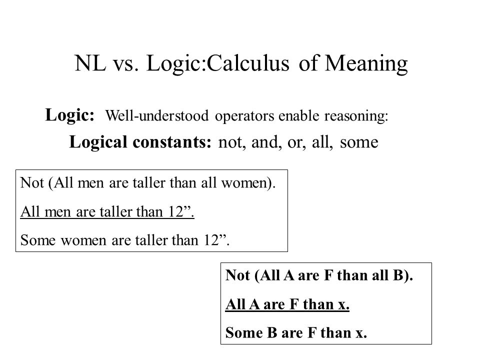 NL vs. Logic:Calculus of Meaning