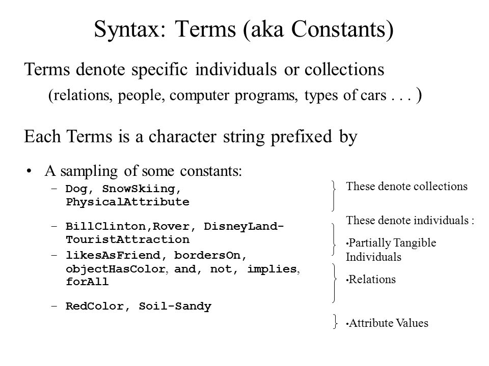Syntax: Terms (aka Constants)