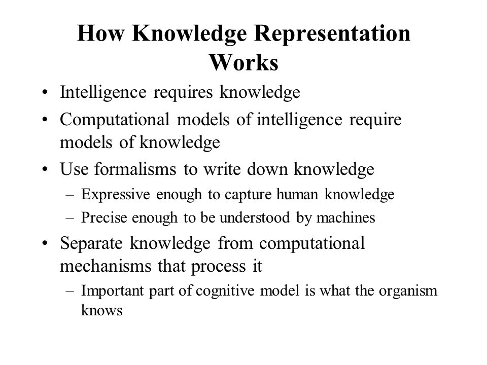 How Knowledge Representation Works