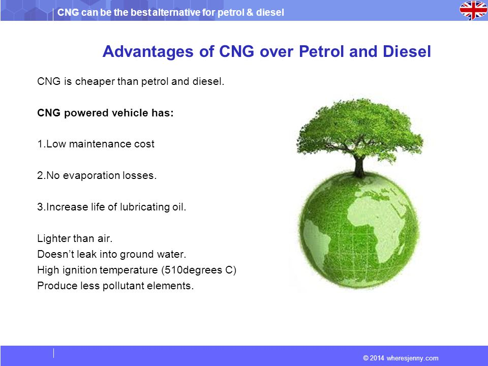advantage of cng over petrol and