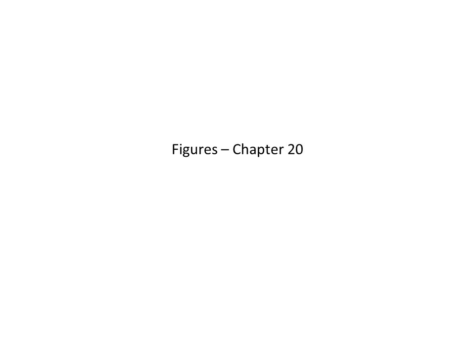 Figures – Chapter 20