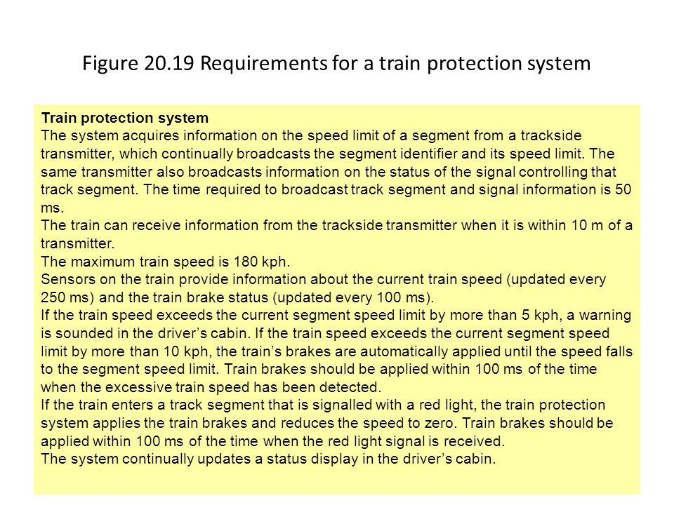 Figure 20.19 Requirements for a train protection system