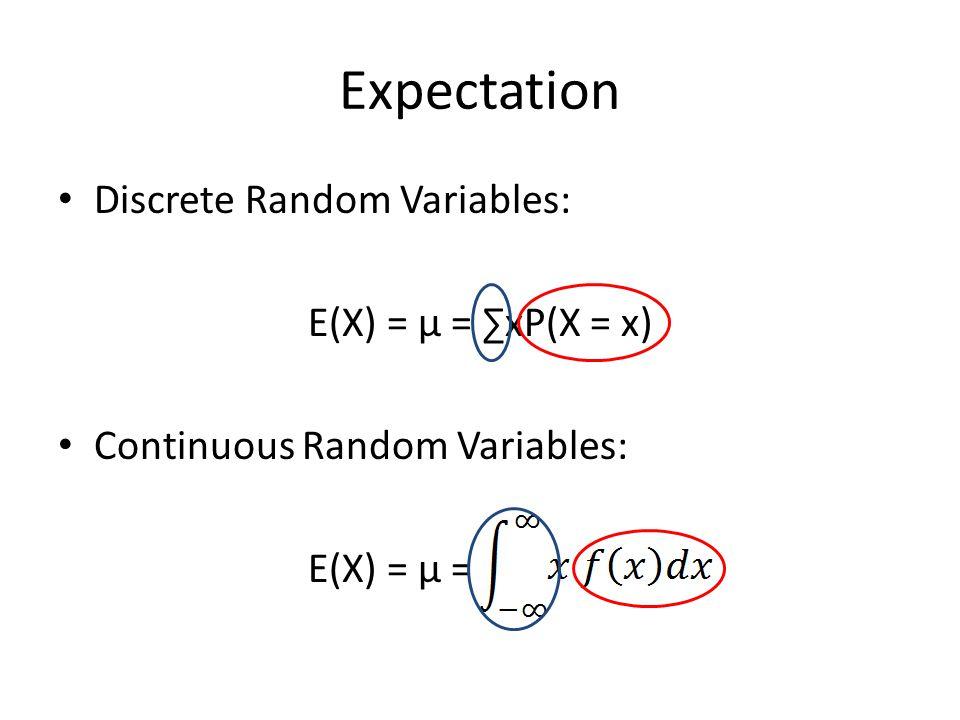 Expectation Discrete Random Variables: E(X) = μ = ∑xP(X = x)
