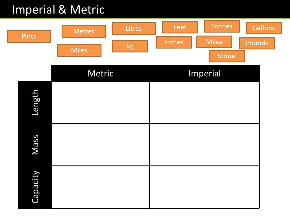 Imperial & Metric Metric Imperial Length Mass Capacity Feet Tonnes