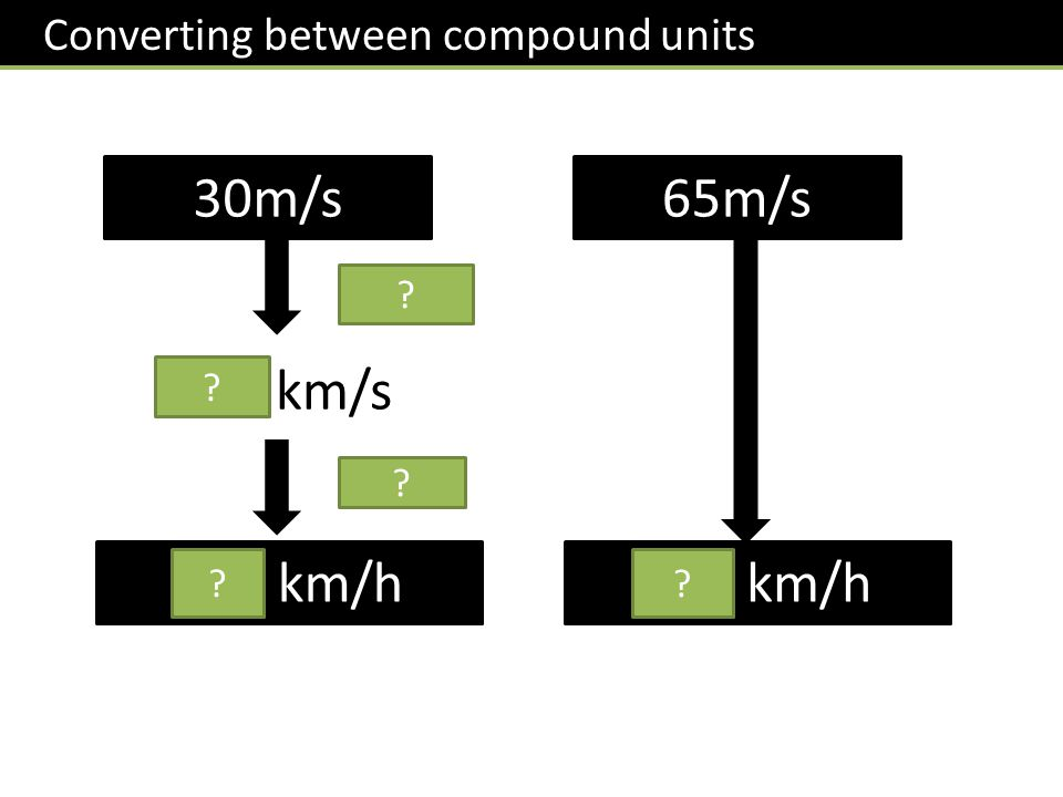 Converting between compound units