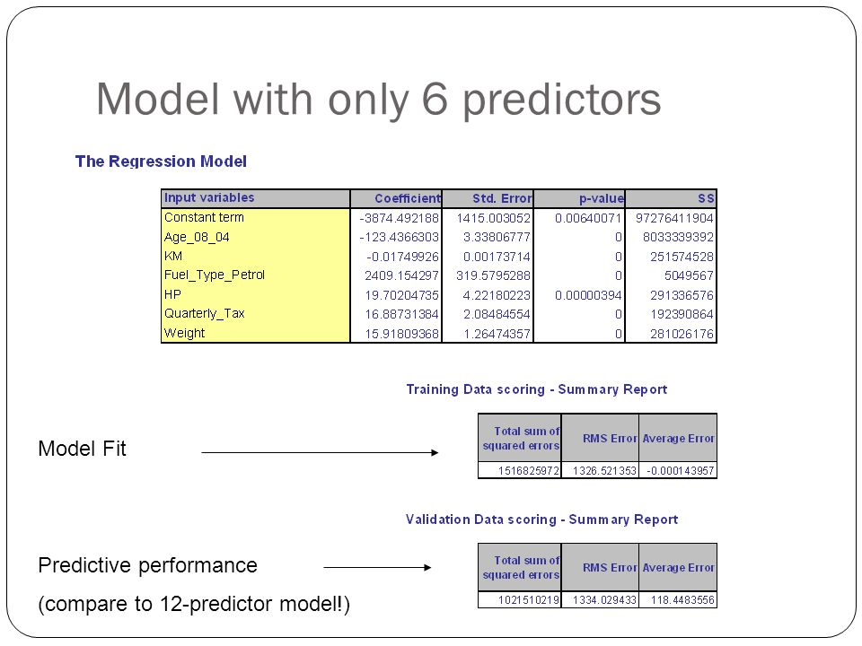 Model with only 6 predictors