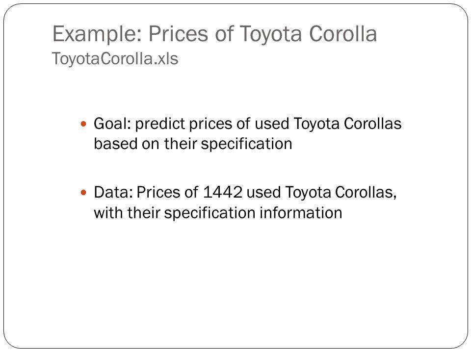 Example: Prices of Toyota Corolla ToyotaCorolla.xls