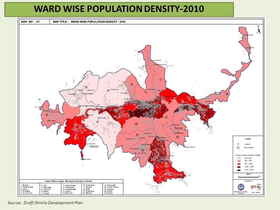 WARD WISE POPULATION DENSITY-2010
