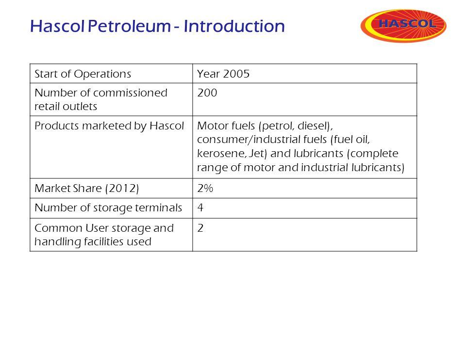 Hascol Petroleum - Introduction