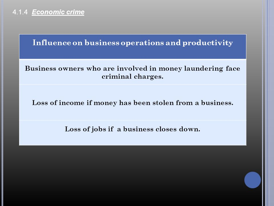 Influence on business operations and productivity