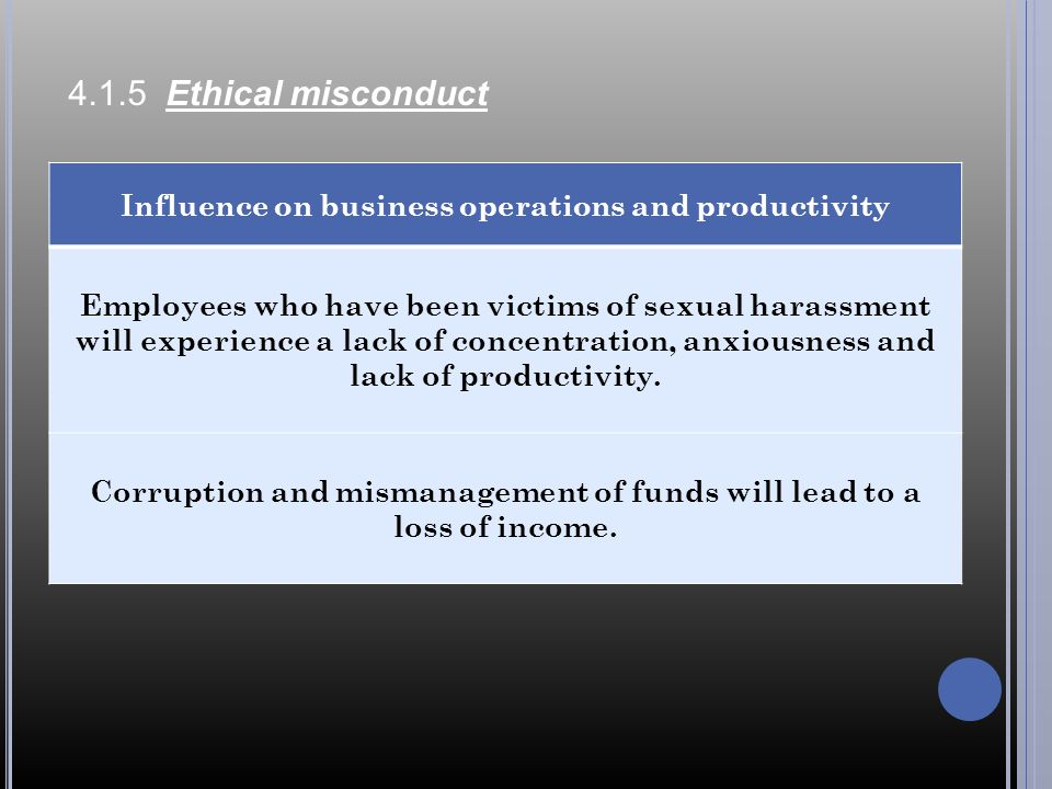 4.1.5 Ethical misconduct Influence on business operations and productivity.