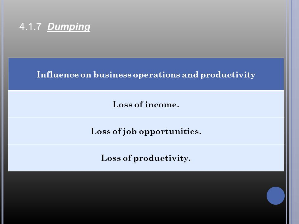 4.1.7 Dumping Influence on business operations and productivity