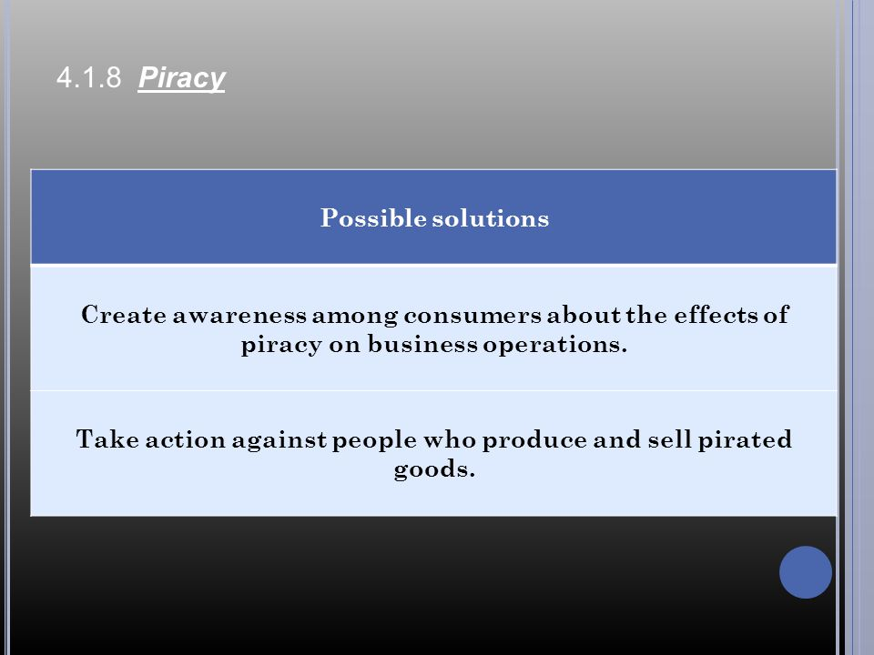 Take action against people who produce and sell pirated goods.