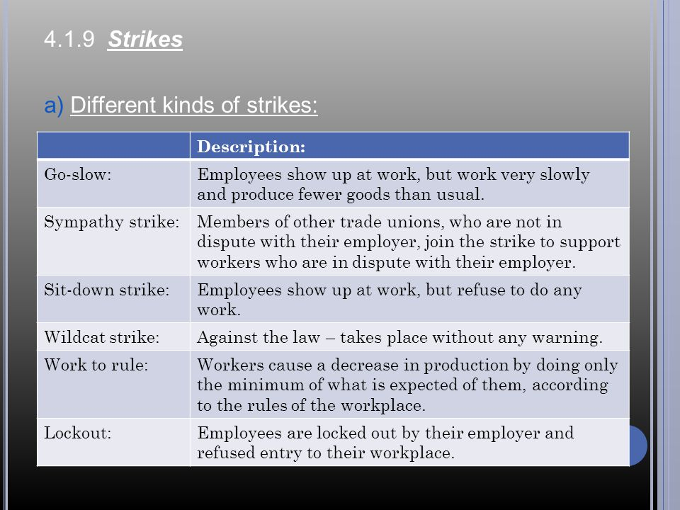 a) Different kinds of strikes: