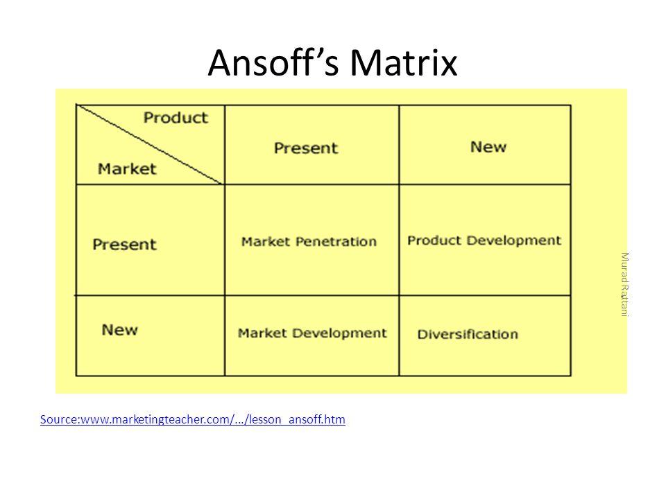 Ansoff's Matrix Source:www.marketingteacher.com/.../lesson_ansoff.htm