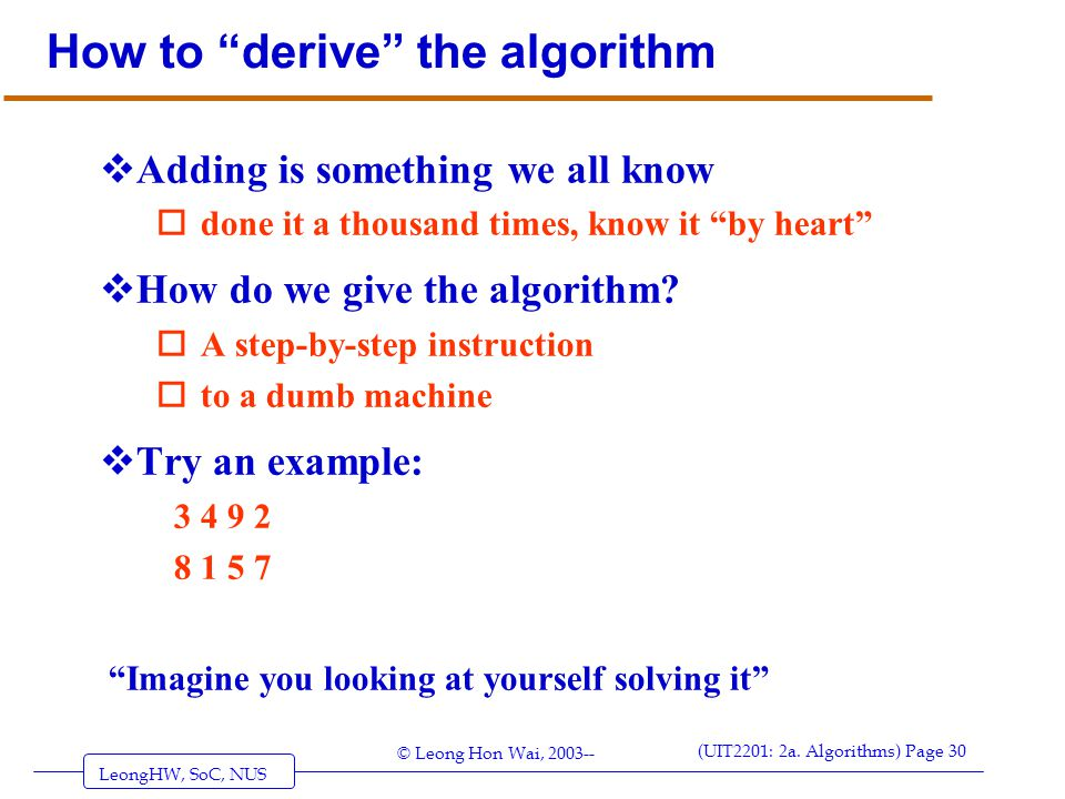 How to derive the algorithm
