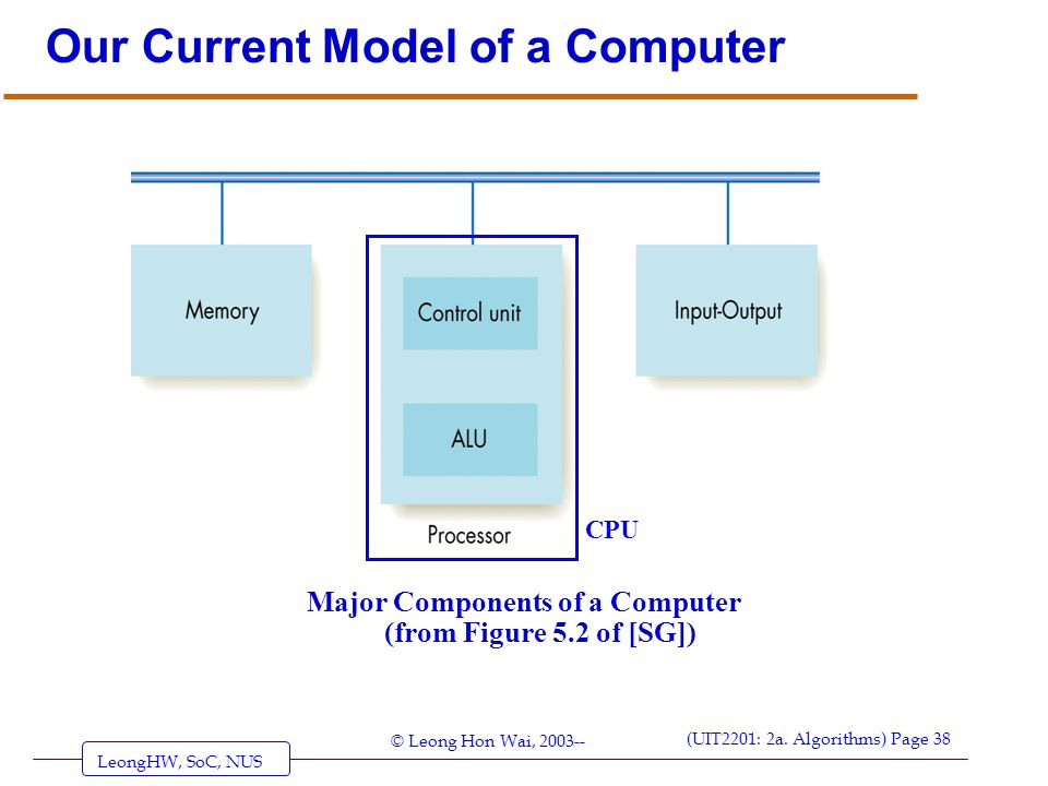 Our Current Model of a Computer