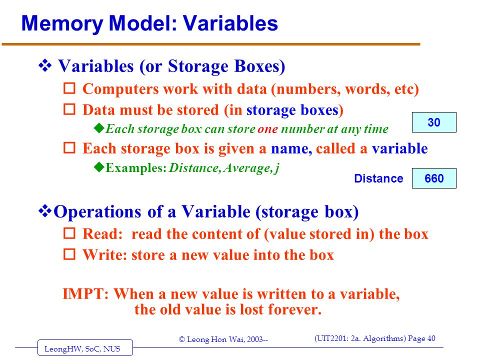 Memory Model: Variables