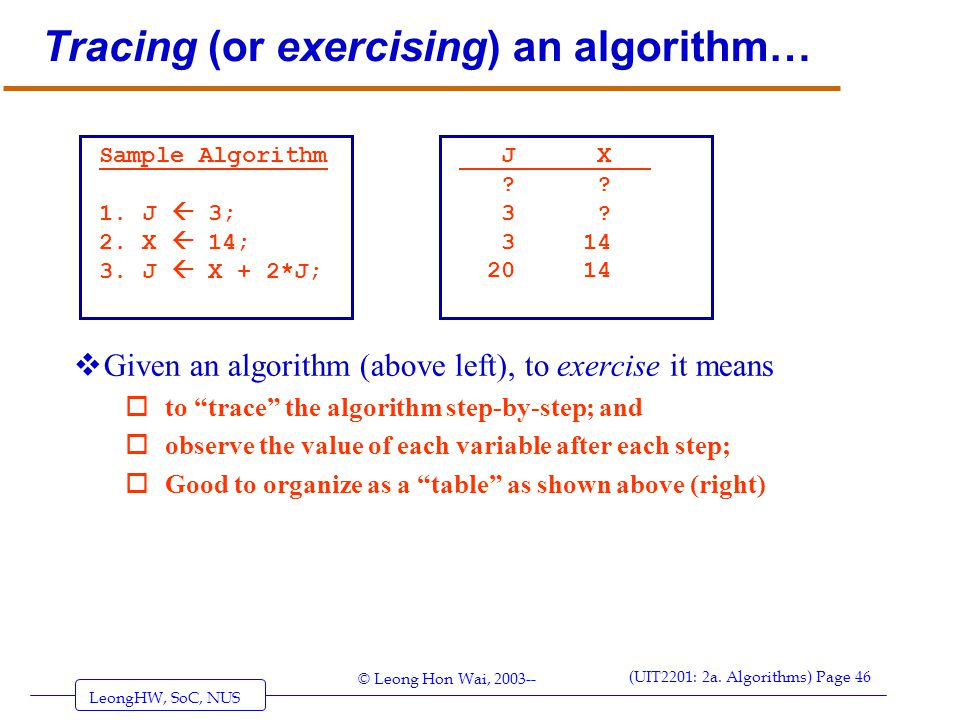 Tracing (or exercising) an algorithm…
