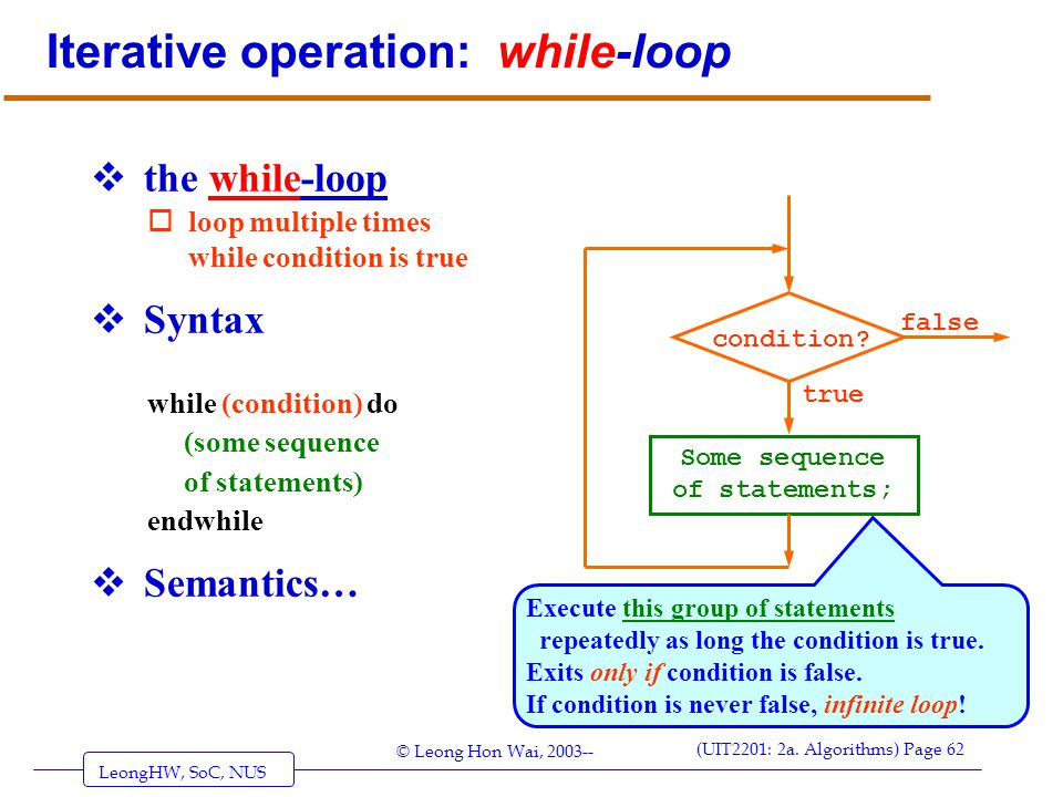 Iterative operation: while-loop