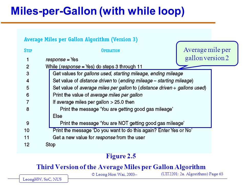 Miles-per-Gallon (with while loop)
