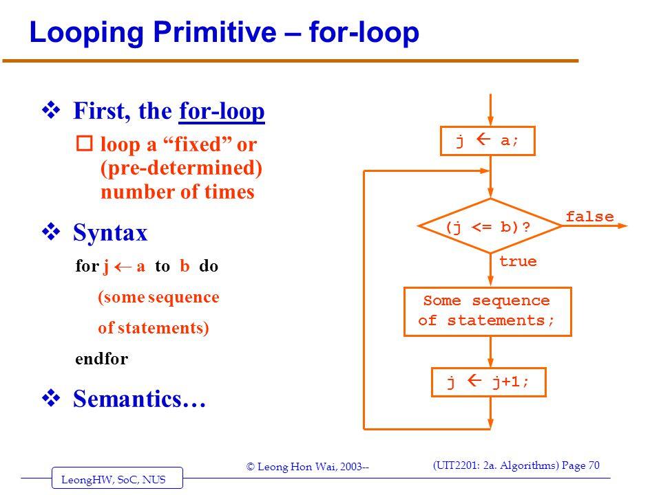 Looping Primitive – for-loop