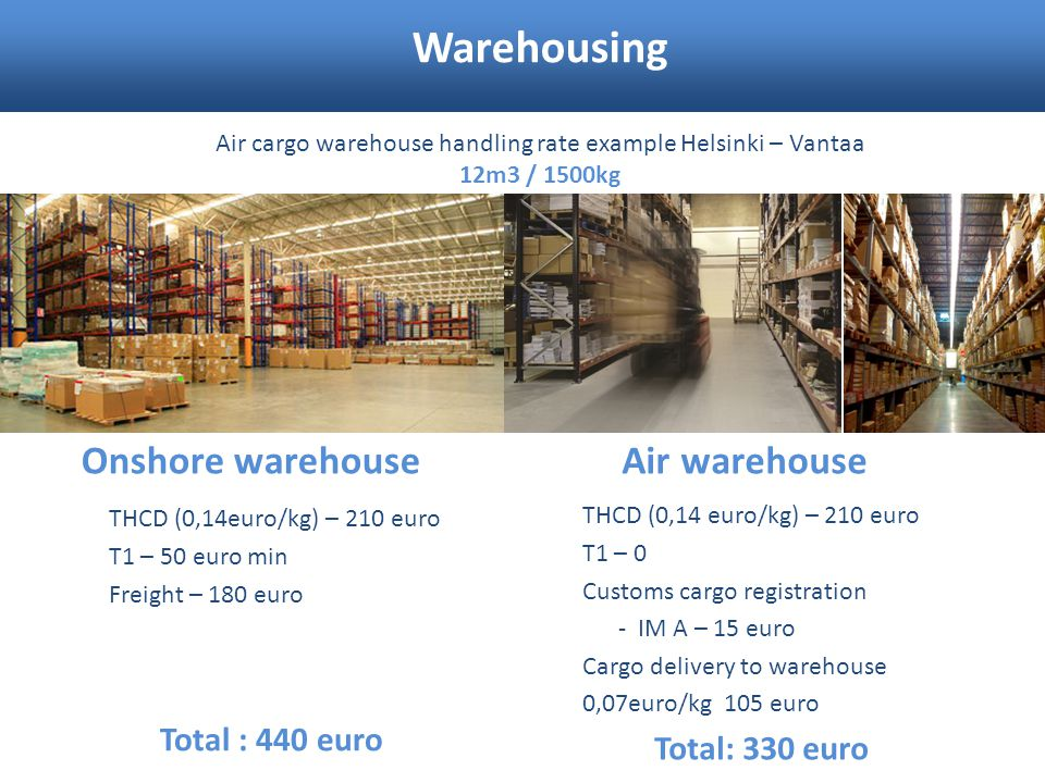 Warehousing Onshore warehouse Air warehouse Total : 440 euro