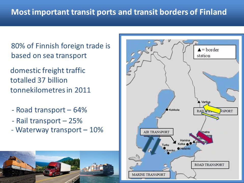 Most important transit ports and transit borders of Finland