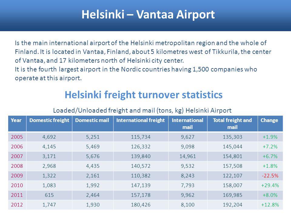 Helsinki – Vantaa Airport