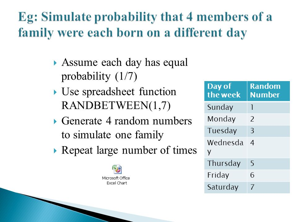 Eg: Simulate probability that 4 members of a family were each born on a different day