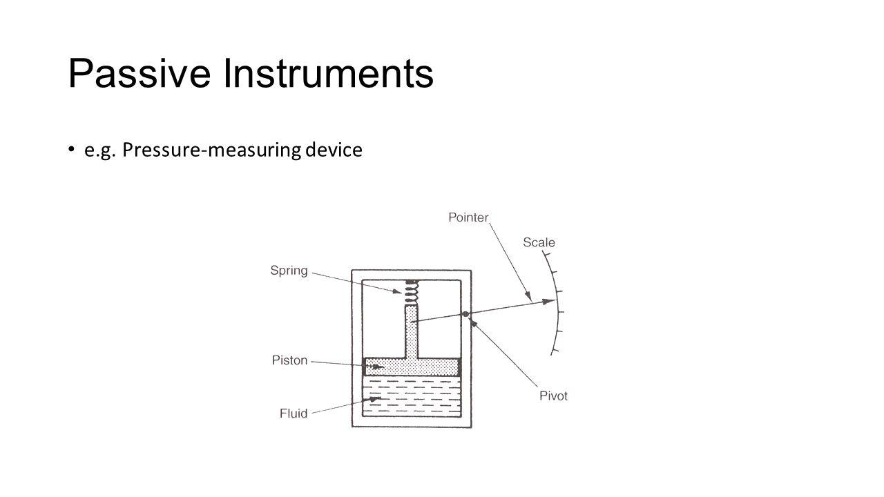 Passive Instruments e.g. Pressure-measuring device