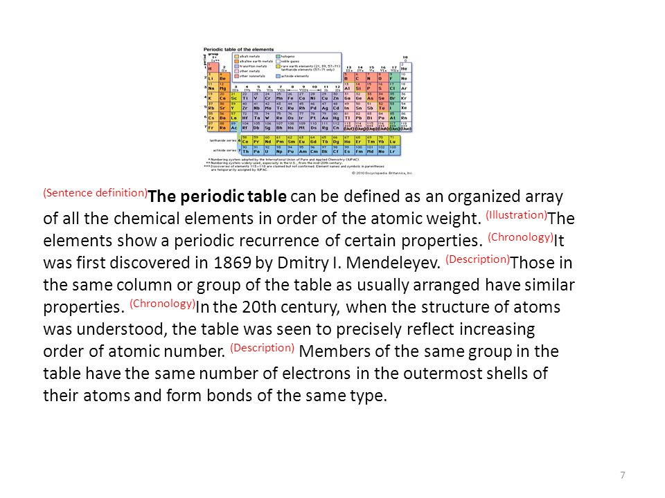 (Sentence definition)The periodic table can be defined as an organized array of all the chemical elements in order of the atomic weight.