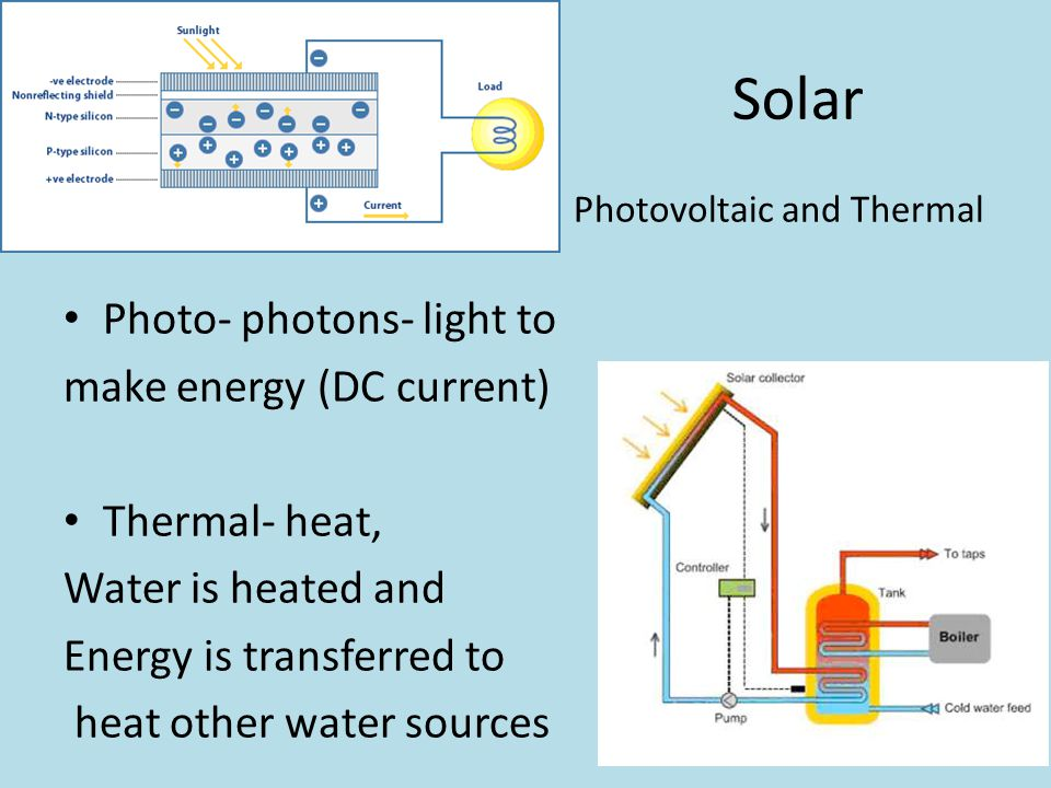 Solar Photo- photons- light to make energy (DC current) Thermal- heat,