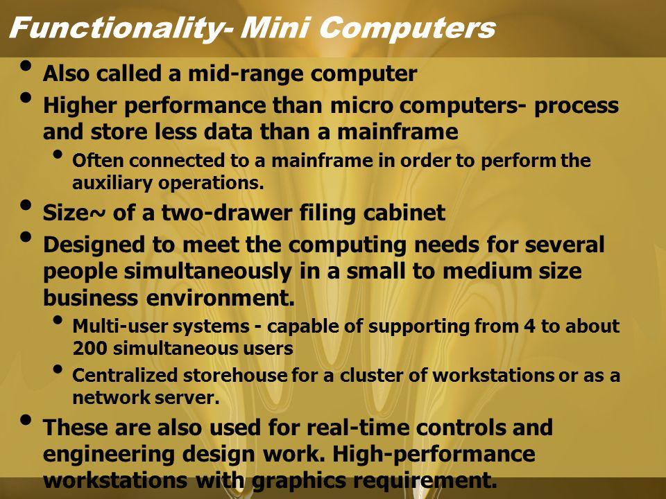Functionality- Mini Computers