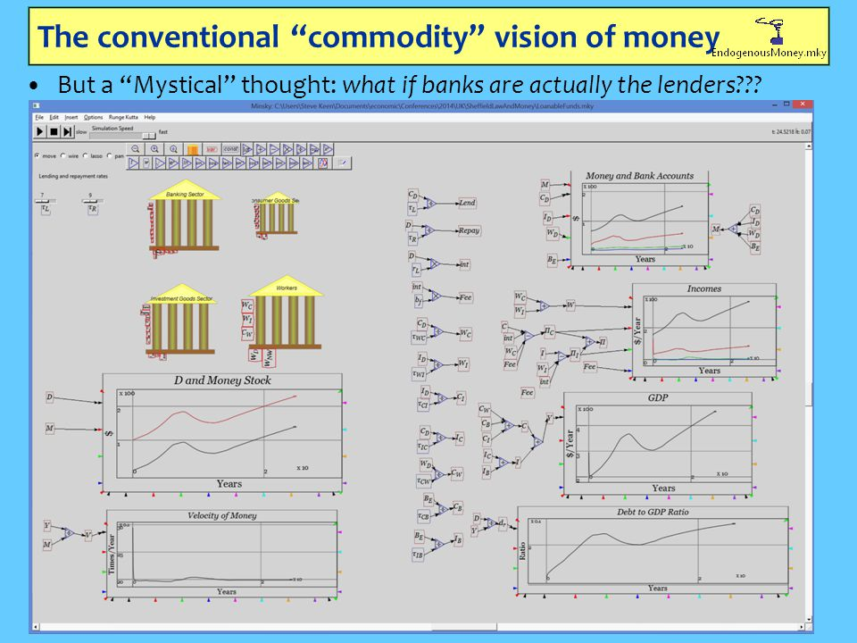 The conventional commodity vision of money