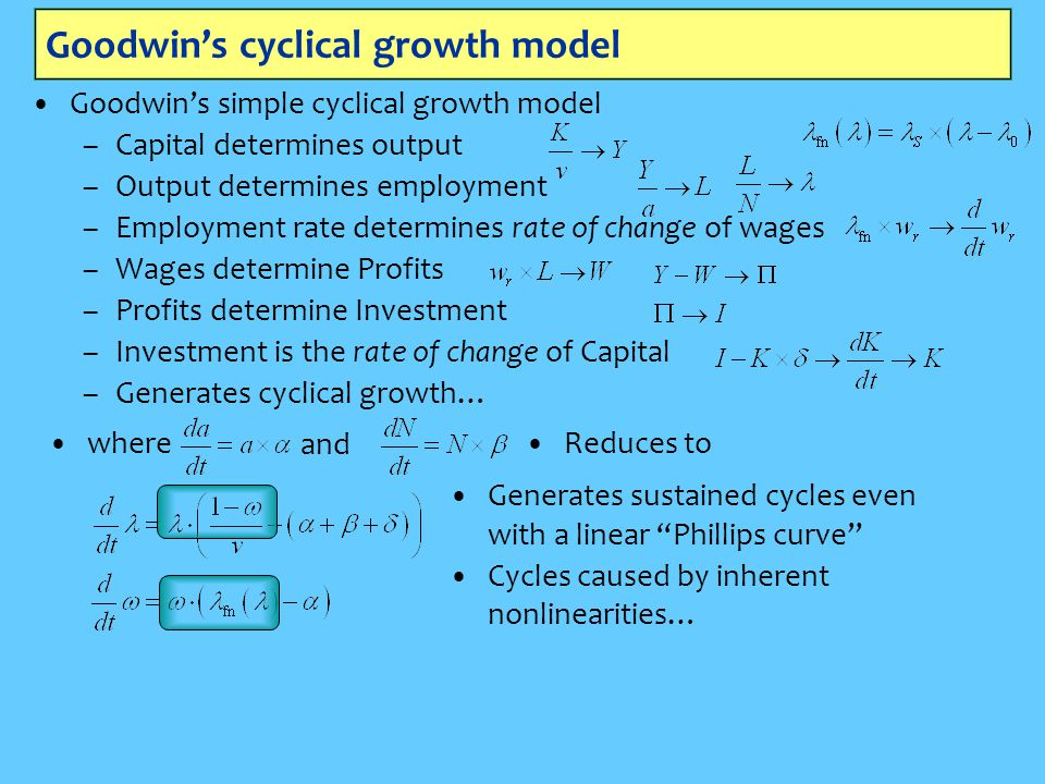 Goodwin's cyclical growth model