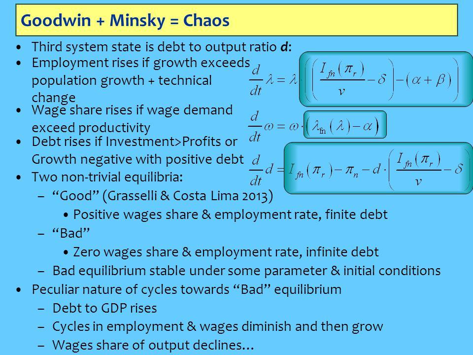 Goodwin + Minsky = Chaos