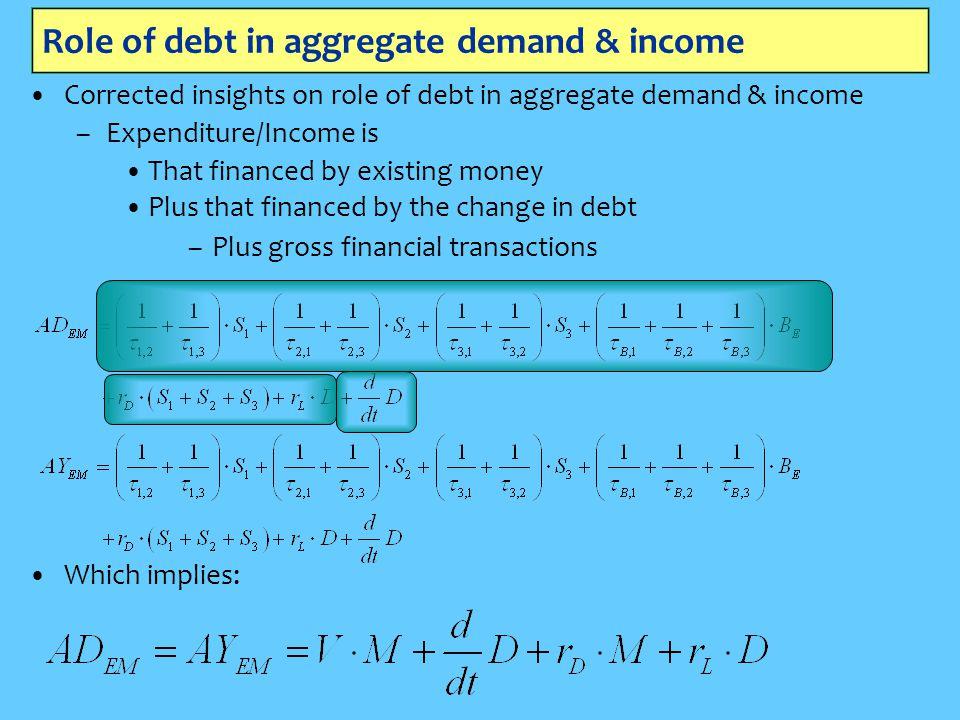 Role of debt in aggregate demand & income