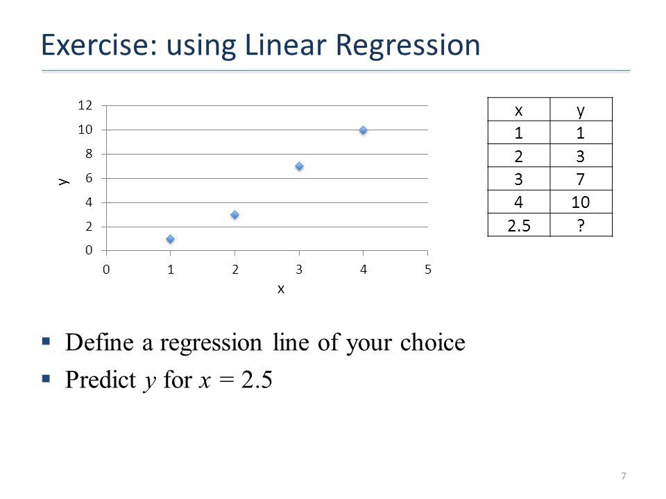 Exercise: using Linear Regression