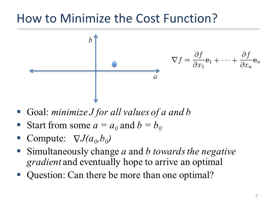 How to Minimize the Cost Function