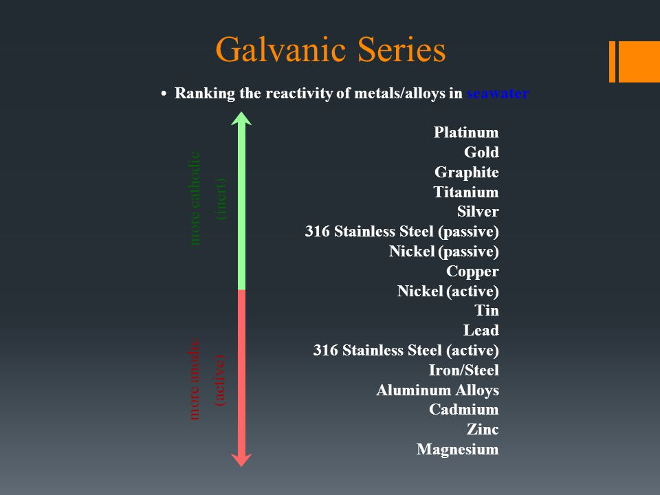 • Ranking the reactivity of metals/alloys in seawater
