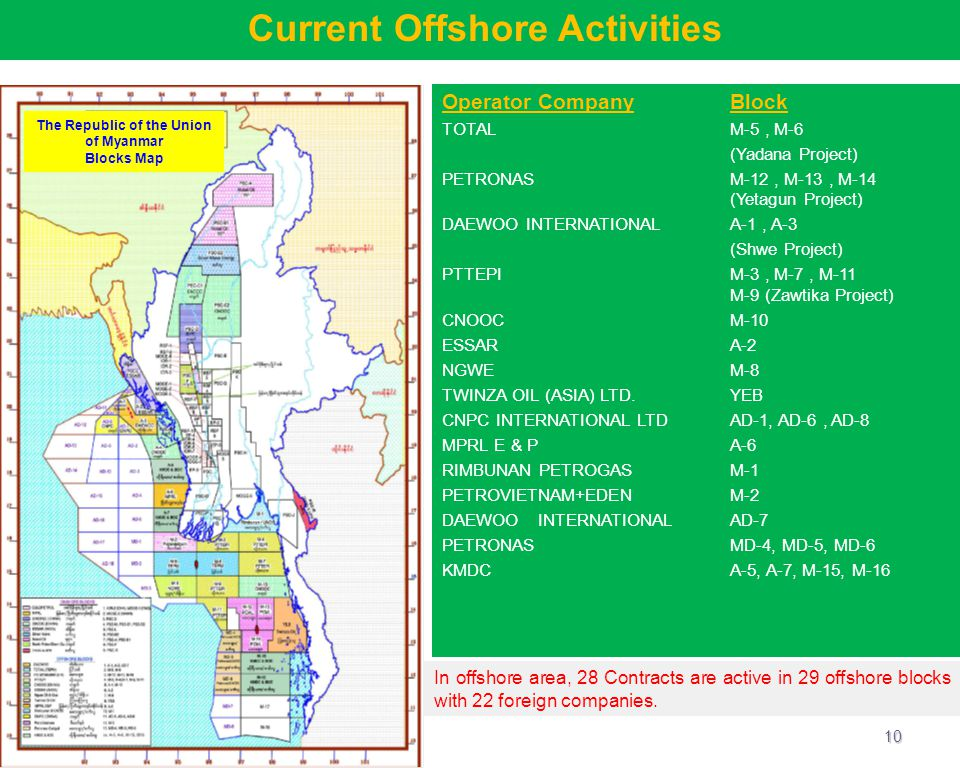 Current Offshore Activities The Republic of the Union of Myanmar
