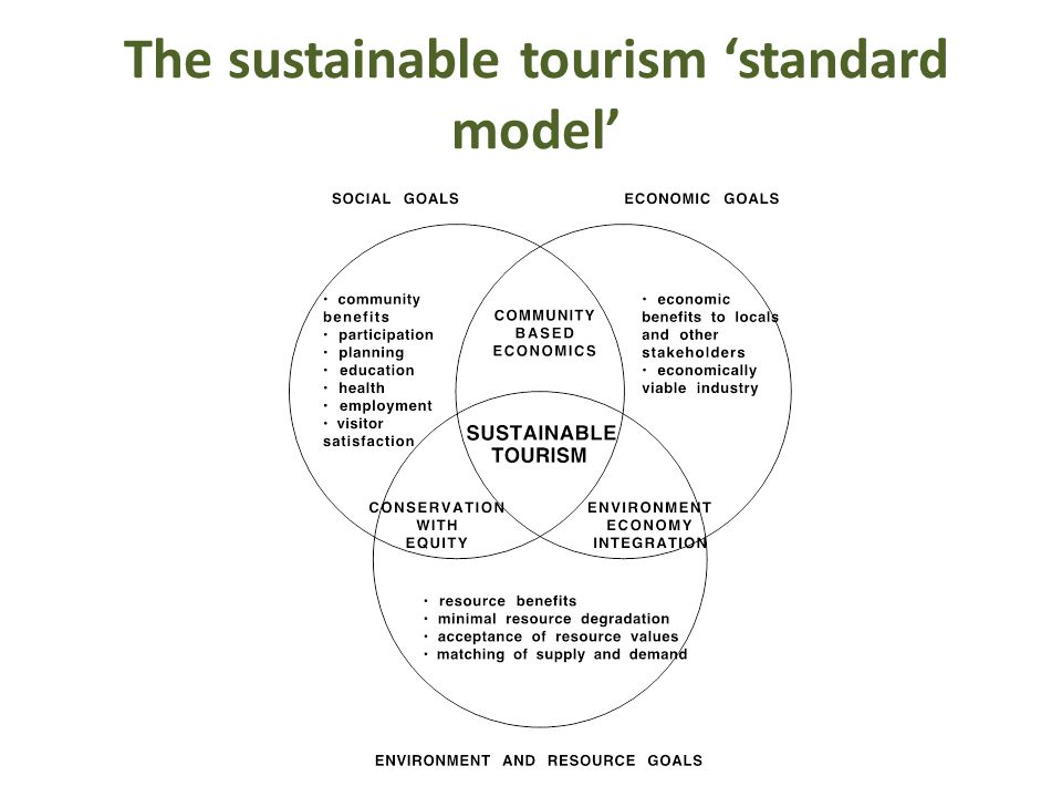 The sustainable tourism 'standard model'
