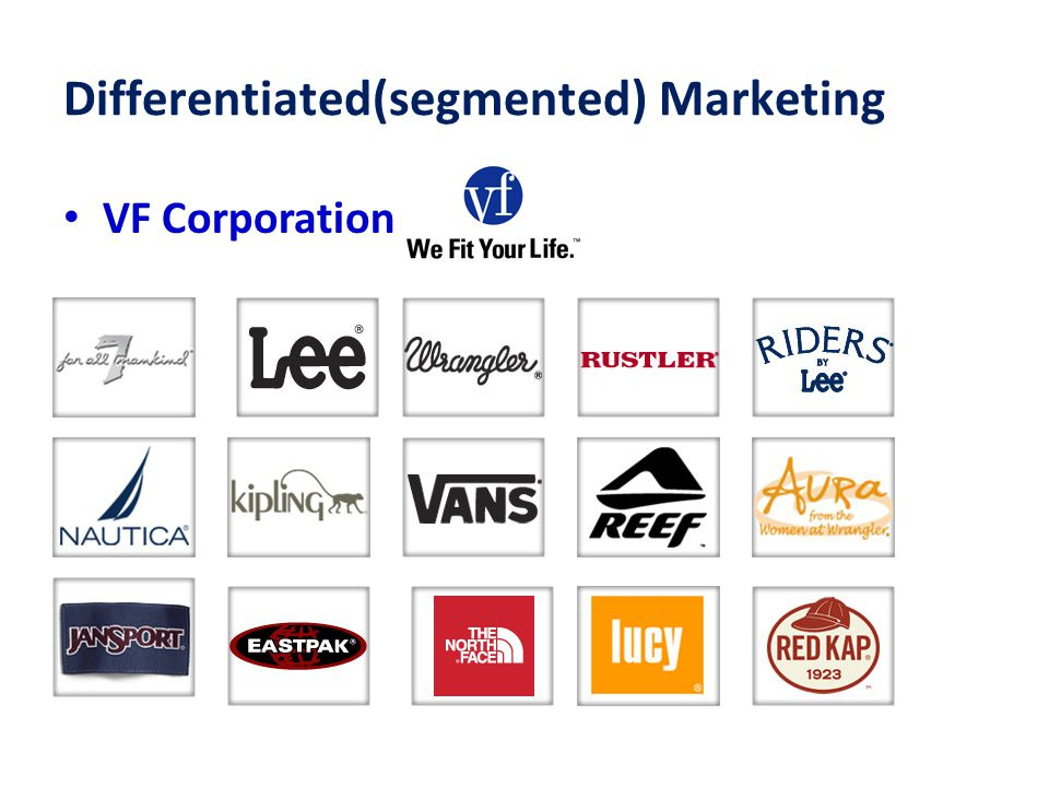 Differentiated(segmented) Marketing