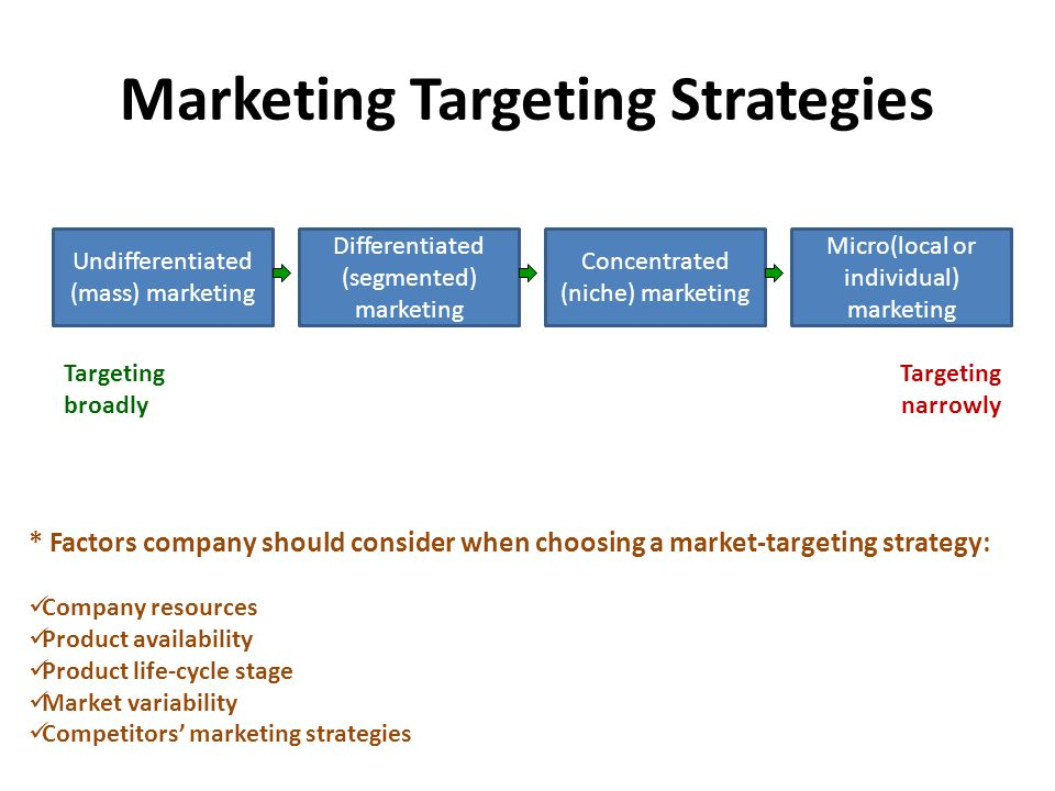 "target corporation generic marketing strategy and the segmentation strategies Types of strategies marketing strategies may differ smith's ""differentiation and segmentation strategies porter generic strategies – strategy on the."