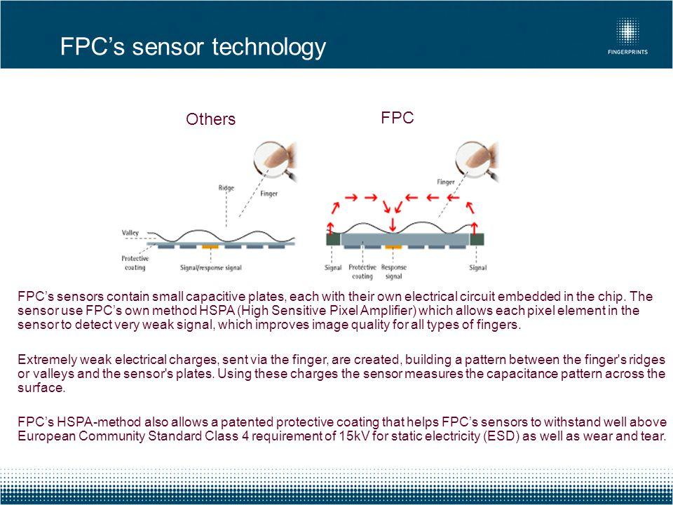 FPC's sensor technology