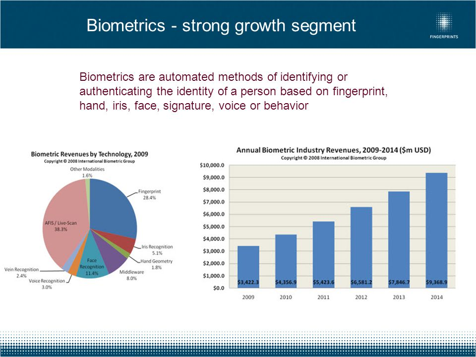 Biometrics - strong growth segment