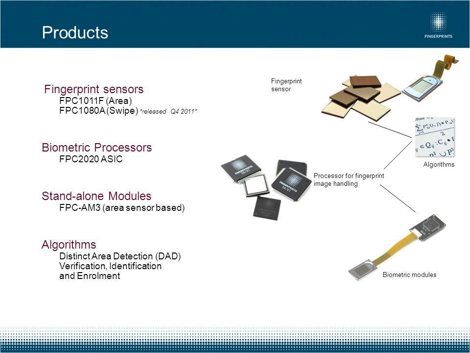 Products Biometric Processors FPC2020 ASIC