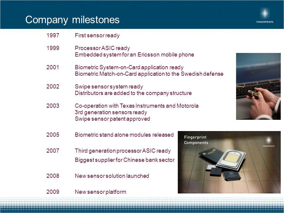 Company milestones 1997 First sensor ready